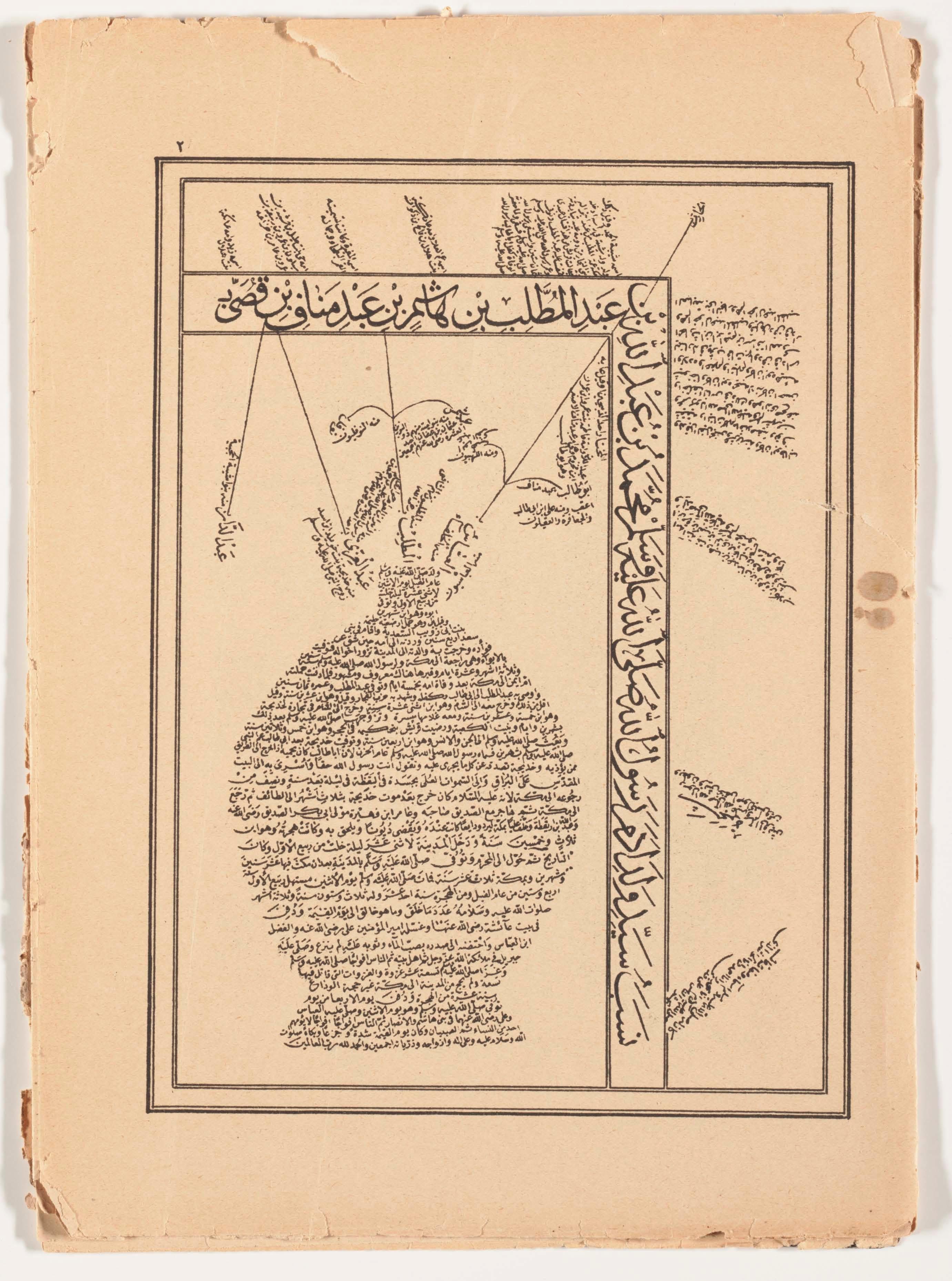 Jawwānī, Muḥammad ibn Asʻad, 1131-1192. al-Shajarah al-Muḥammadīyah.[Istanbul?] : Maṭbaʻat Muḥammad wa-Burhān al-Dīn, 1331 [1913].