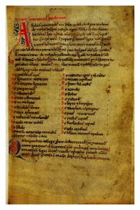 "First leaf of the Breviary, with the incipit, an opening line written in red announcing the title of the text (referred to in this copy as the ""Breviary of Hippocrates""). BO 7627."