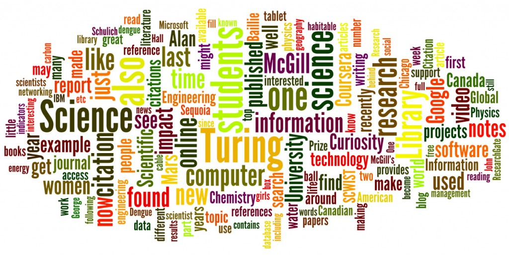 Improve Writing and Reading Comprehension Using Word Clouds