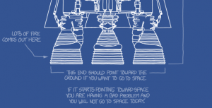 Detail from Up Goer Five http://xkcd.com/1133/ from xkcd.com by Randall Munroe